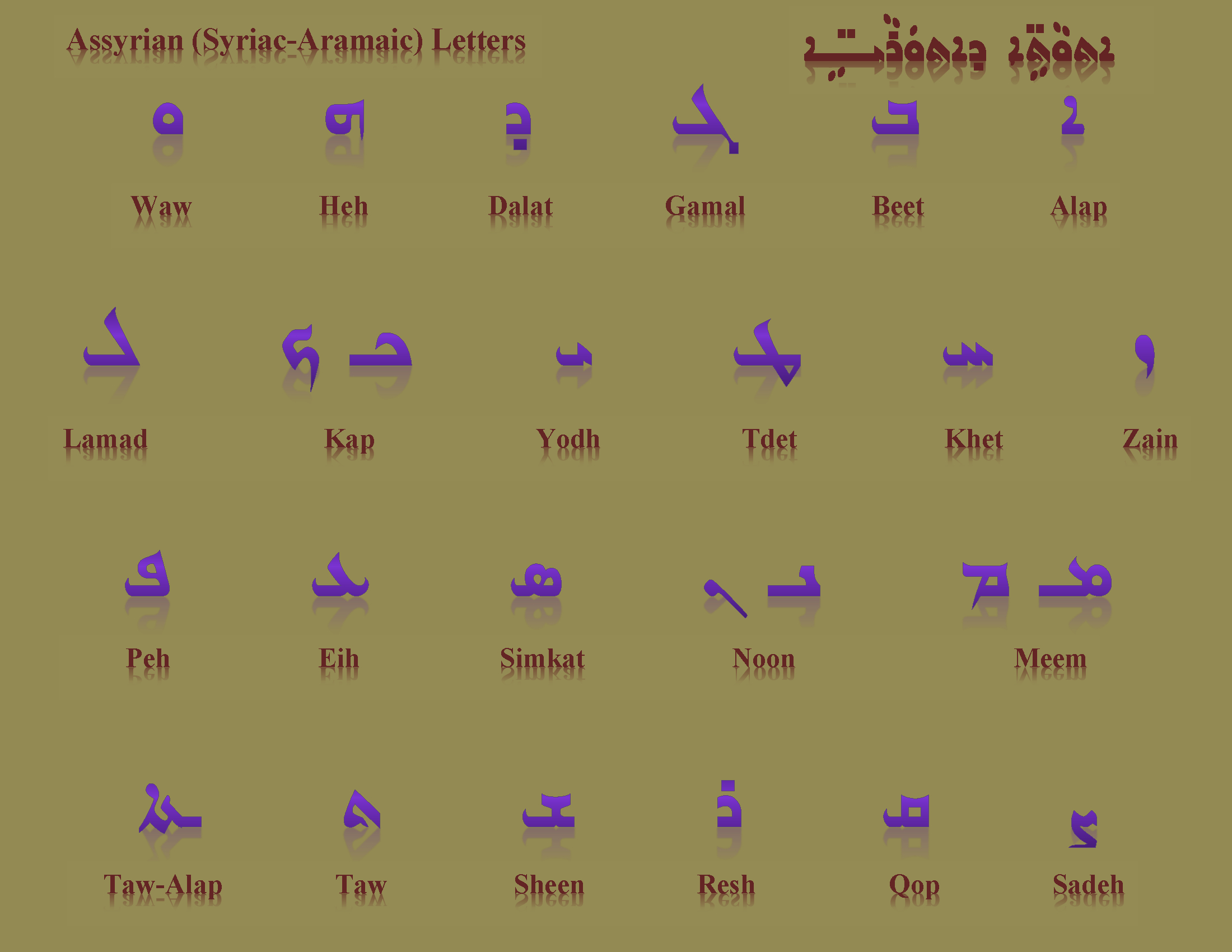 Learn assyrian syriac aramaic online click here for buycottarizona Images